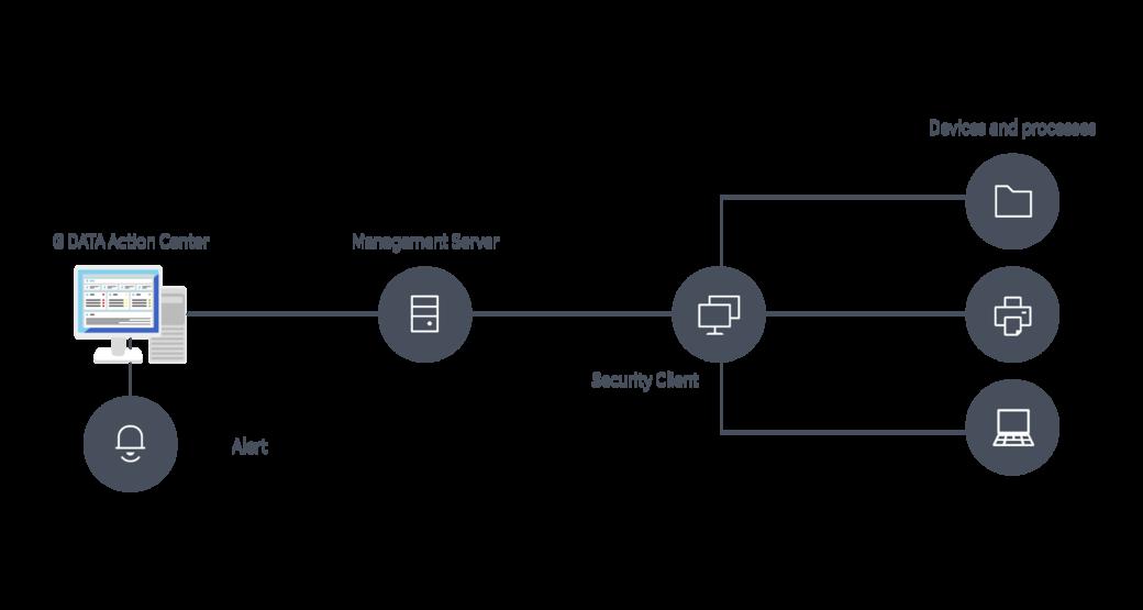 G_DATA_Infografic_Network_Monitoring